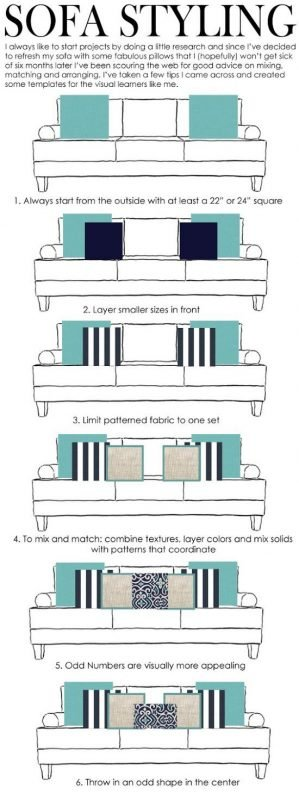 home staging sofa