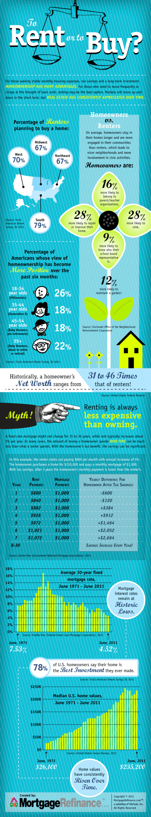 renting vs buying a home in colorado springs
