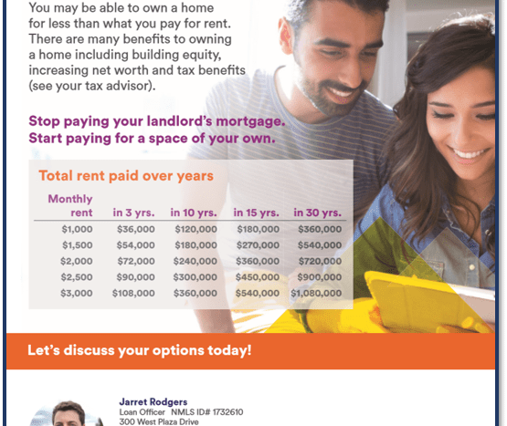 Renting Adds Up Chart
