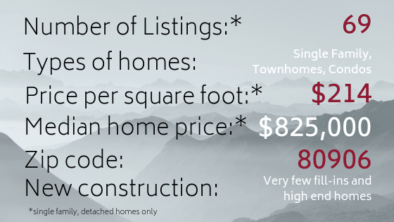 graphic with home price stats for Broadmoor neighborhood in Colorado Springs