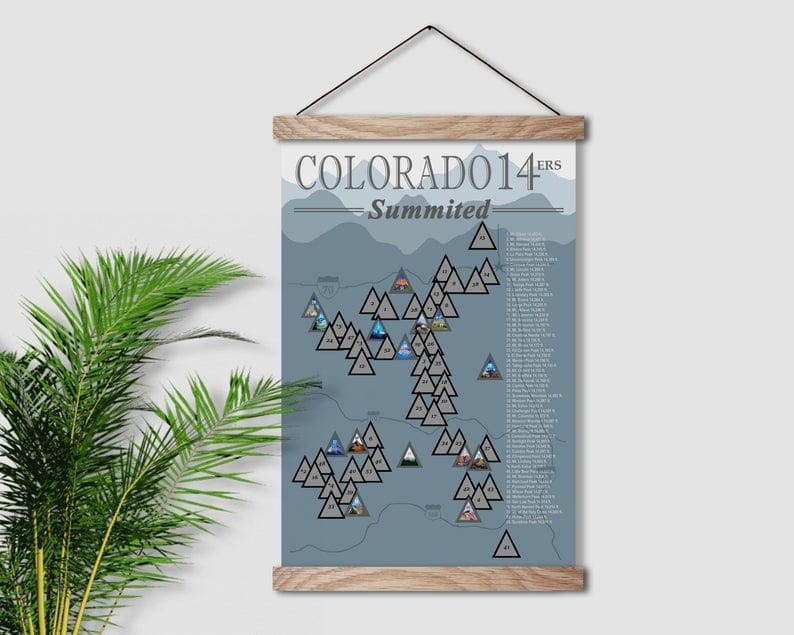 picture of artwork with all of Colorado's peaks above 14,000 feet
