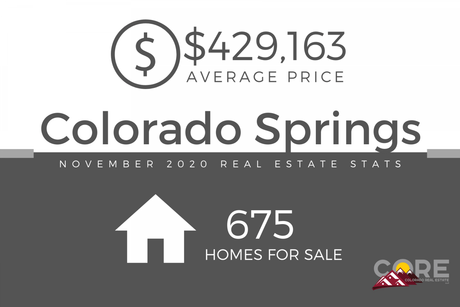 graphic of Colorado Springs real estate stats for December 2020