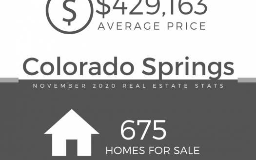 December 2020 real estate stats graphic